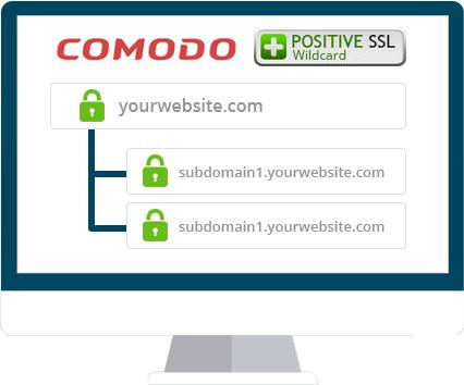 Comodo SSL und Code-Signierungs-Zertifikate | LeaderTelecom
